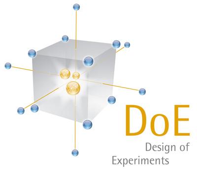 design-of-experiments